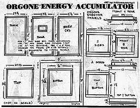 Orgone Accumulator